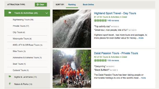 Trip Advisor Dalat Canyoning Results