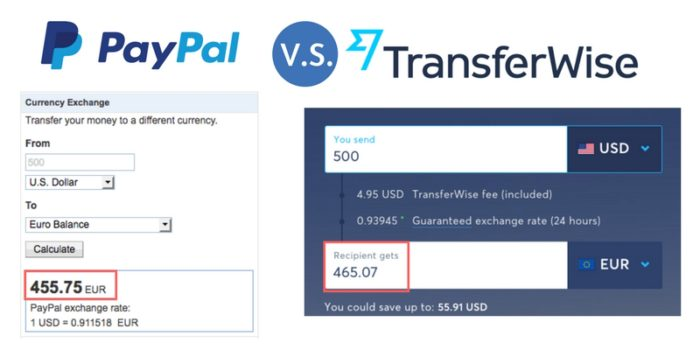 Paypal-VS-Transferwise
