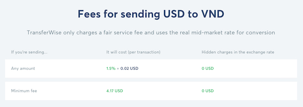 Transferwise-Fee-Structure