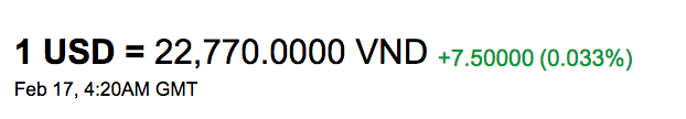 USD-VND-Exchange-Rate